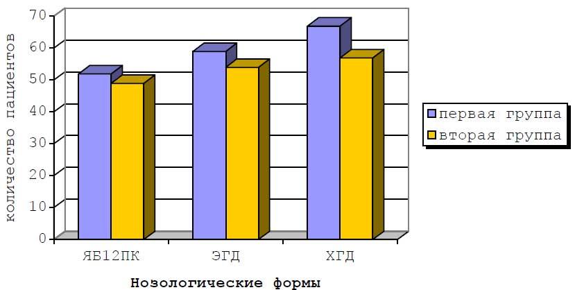 """"""",""""www.gastroscan.ru"""