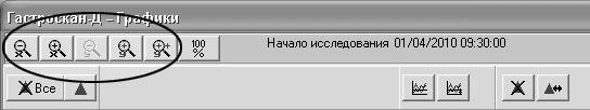 Рис. 17. Панель меню программного обеспечения