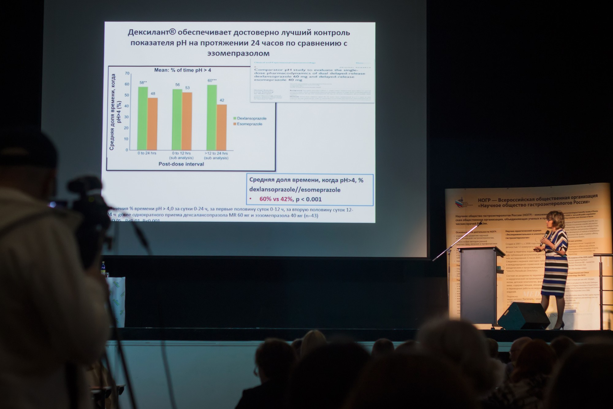 Дексилант обеспечивает достоверно лучший контроль показателя рН на протяжении 24 часов по сравнению с эзомепразолом (М.Ф. Осипенко)