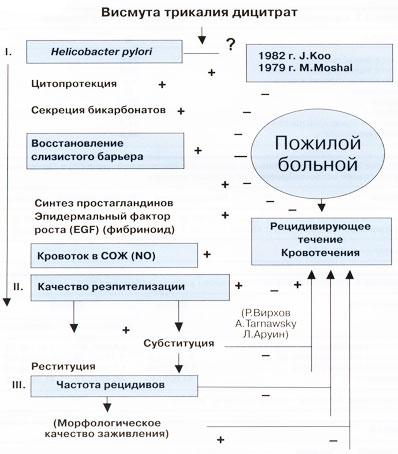 razreshayushie-faktori-gipertonicheskoy-bolezni
